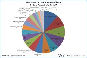 Legal Mal